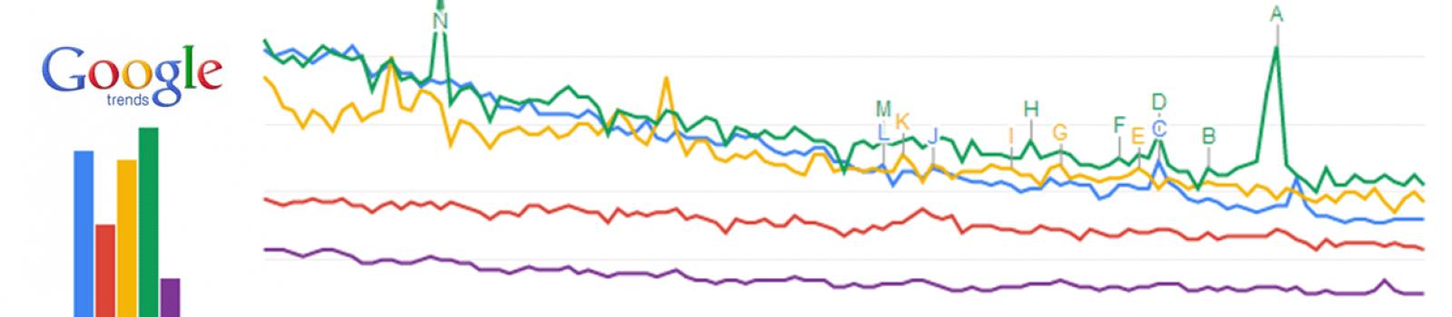 Google-Trends3